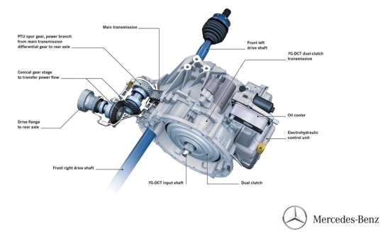 mercedes-4matic-cambio-7g-dct_5_3